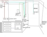 Viewtopic on house mains wiring diagram