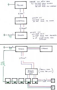 shed electrical wiring diagram shed image wiring electrical wiring diy diy biji us on shed electrical wiring diagram