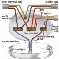 Wickes Shower Fan Light Solar Garden Lights